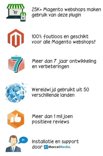 SEO Suite Magento Support