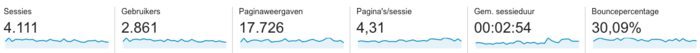 screenshot-google-analytics-bounche